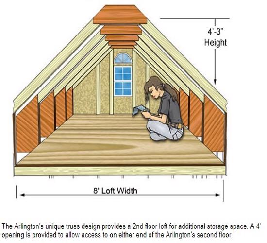 Best Barns Arlington 12x24 Wood Storage Shed Kit (arlington_1224) Second Floor Loft