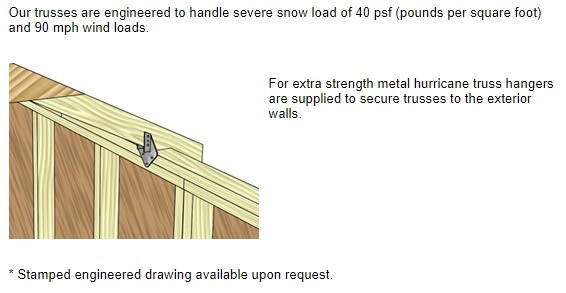 Best Barns Brandon 12x16 Wood Storage Shed Kit - ALL Pre-Cut (brandon_1216) Uses of Trusses