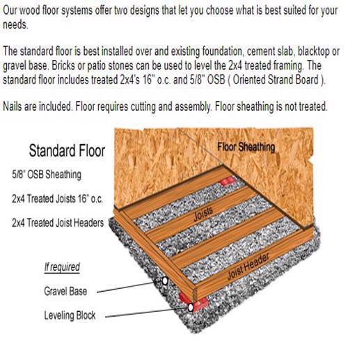 Best Barns Danbury 8x12 Wood Storage Shed Kit - All Pre-Cut (danbury_0812) Optional Wood Floor