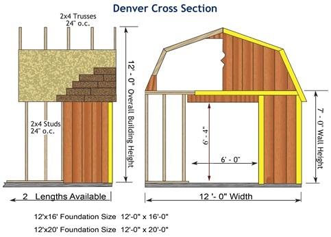 Best Barns Denver 12x20 Wood Storage Shed Building Kit - ALL Pre-Cut (denver_1220) Shed Elevation