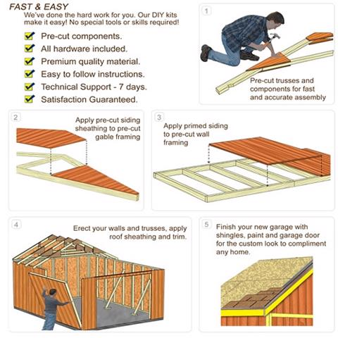 Best Barns Dover 12x16 Wood Garage Kit - All-Precut (dover_1216) DIY Assembly No Skills Required