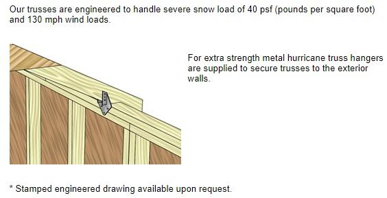 Best Barns Dover 12x16 Wood Garage Kit - All-Precut (dover_1216) Trusses Details