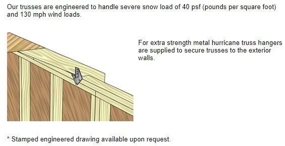 Best Barns Dover 12x20 Wood Garage Kit - All-Precut (dover_1220) Trusses Details