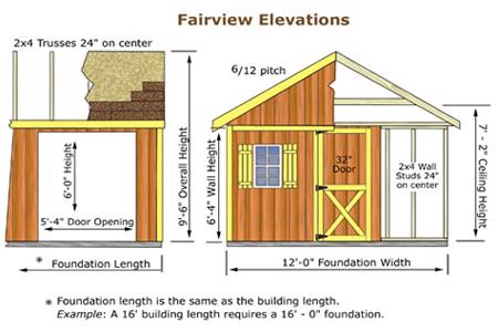Best Barns Fairview 12x12 Wood Storage Shed Kit - ALL Pre-Cut (fairview_1212) Shed Elevation