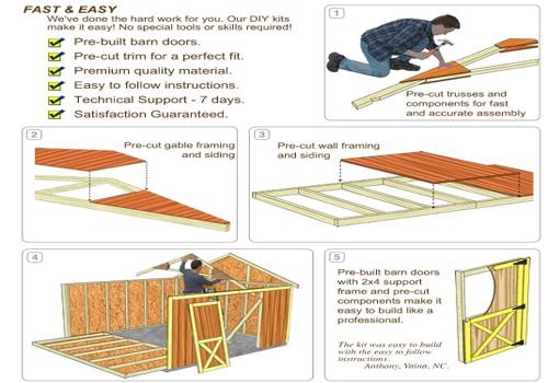 Best Barns Fairview 12x16 Wood Storage Shed Kit - ALL Pre-Cut (fairview_1216) DIY Assembly No Skills Required