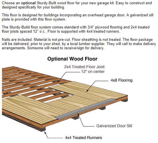 Best Barns Glenwood 12x16 Wood Storage Garage Kit (glenwood_1216) Optional Wood Floor Kit