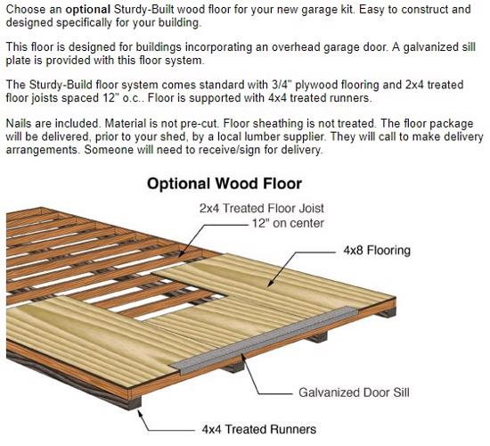 Best Barns Glenwood 12x24 Wood Storage Garage Kit (glenwood_1224) Optional Wood Floor Kit