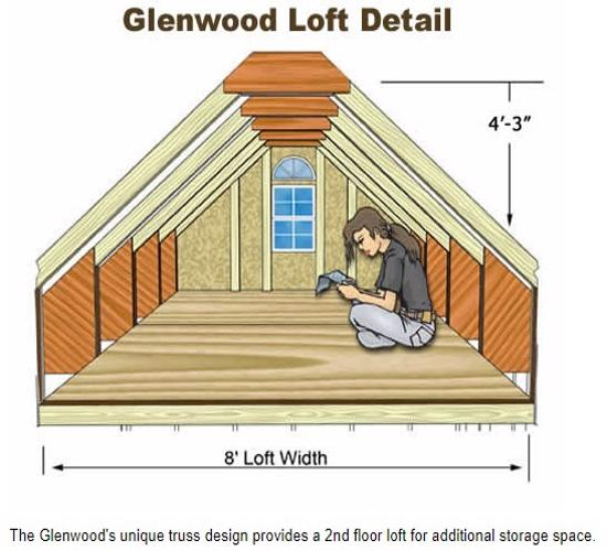 Best Barns Glenwood 12x24 Wood Storage Garage Kit (glenwood_1224) Second Floor Loft