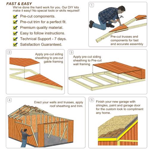 Best Barns Greenbriar 12x16 Wood Garage Shed Kit - All Pre-Cut (greenbriar_1216) DIY Assembly No Skills Required
