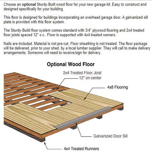 Best Barns Greenbriar 12x16 Wood Garage Shed Kit - All Pre-Cut (greenbriar_1216) Optional Wood Floor Kit