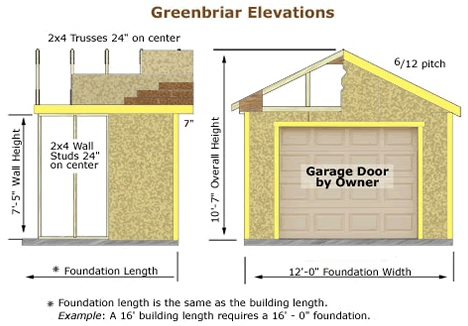 Best Barns Greenbriar 12x16 Garage Shed - All-Precut (greenbriar_1216) Shed Elevation
