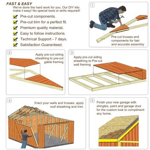 Best Barns Greenbriar 12x24 Wood Garage Shed Kit - All Pre-Cut (greenbriar_1224) DIY Assembly No Skills Required