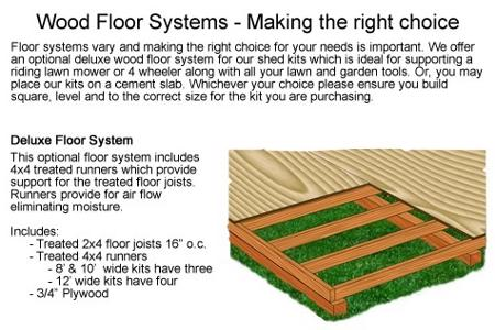 Best Barns Mansfield 12x12 Wood Storage Shed Kit (mansfield_1212) Optional Wood Floor