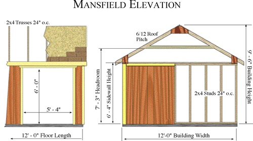 Best Barns Mansfield 12x12 Wood Storage Shed Kit (mansfield_1212) Shed Elevation