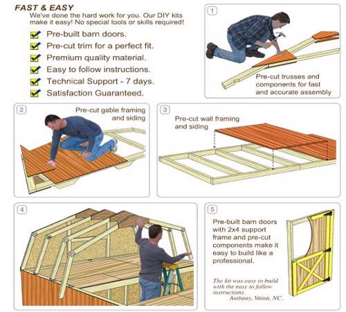 Best Barns Millcreek 12x16 Wood Storage Shed Kit - All Pre-Cut (millcreek_1216) DIY Assembly No Skills Required