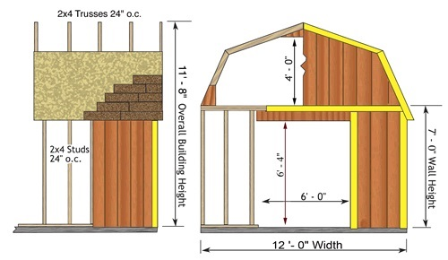 Best Barns Millcreek 12x20 Wood Storage Shed Kit - ALL Pre-Cut (millcreek_1220) Shed Elevation