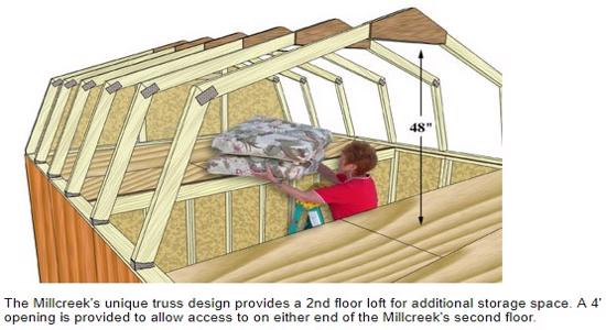 Best Barns Millcreek 12x20 Wood Storage Shed Kit - ALL Pre-Cut (millcreek_1220) Second Floor Loft