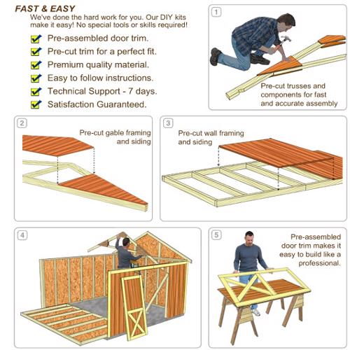 Best Barns Northwood 10x10 Wood Storage Shed Kit (northwood_1010) DIY Assembly No Skills Required