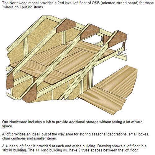 Best Barns Northwood 10x10 Wood Storage Shed Kit (northwood_1010) Second Floor Loft