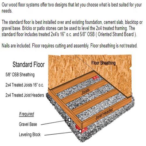 Best Barns Regency 8x12 Wood Storage Shed Kit (Regency_812) Optional Wood Floor