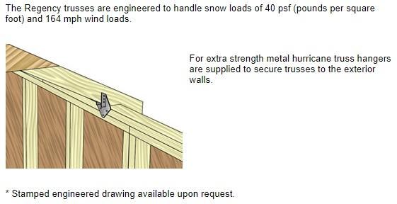 Best Barns Regency 8x12 Wood Storage Shed Kit (Regency_812) Uses of Trusses