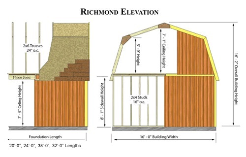 Best Barns Richmond 16x24 Wood Storage Shed Kit (richmond1624) Shed Elevation