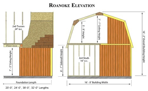 Best Barns Roanoke 16x24 Wood Storage Shed Kit (roanoke1624) Shed Elevation