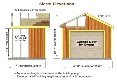 Best Barns Sierra 12x16 Wood Storage Garage Shed Kit - All Pre-Cut (sierra_1216) Shed Elevation