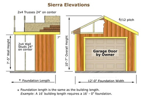 Best Barns Sierra 12x24 Wood Storage Garage Shed Kit - ALL Pre-Cut (sierra_1224) Shed Elevation