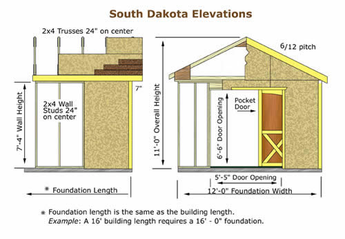 Best Barns South Dakota 12x12 Vinyl Siding Wood Shed Kit (southdakota_1212) Shed Elevation