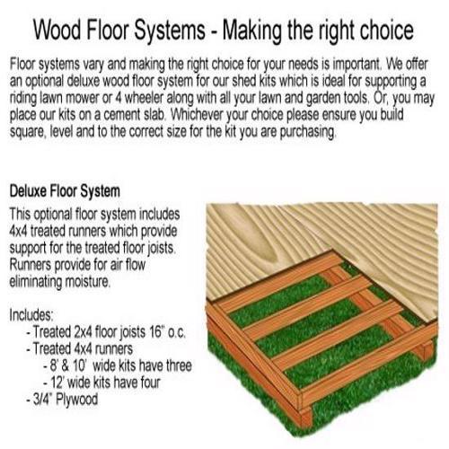 Best Barns South Dakota 12x16 Vinyl Siding Wood Shed Kit (southdakota_1216) Optional Wood Floor Kit