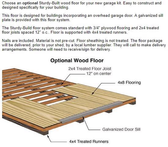 Best Barns Tahoe 12x20 Wood Storage Garage Shed Kit (tahoe_1220) Optional Wood Floor