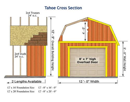 Best Barns Tahoe 12x20 Wood Storage Garage Shed Kit (tahoe_1220) Shed Elevation