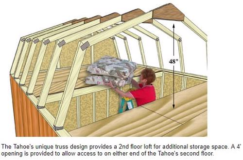 Best Barns Tahoe 12x20 Wood Storage Garage Shed Kit (tahoe_1220) Second Floor Loft